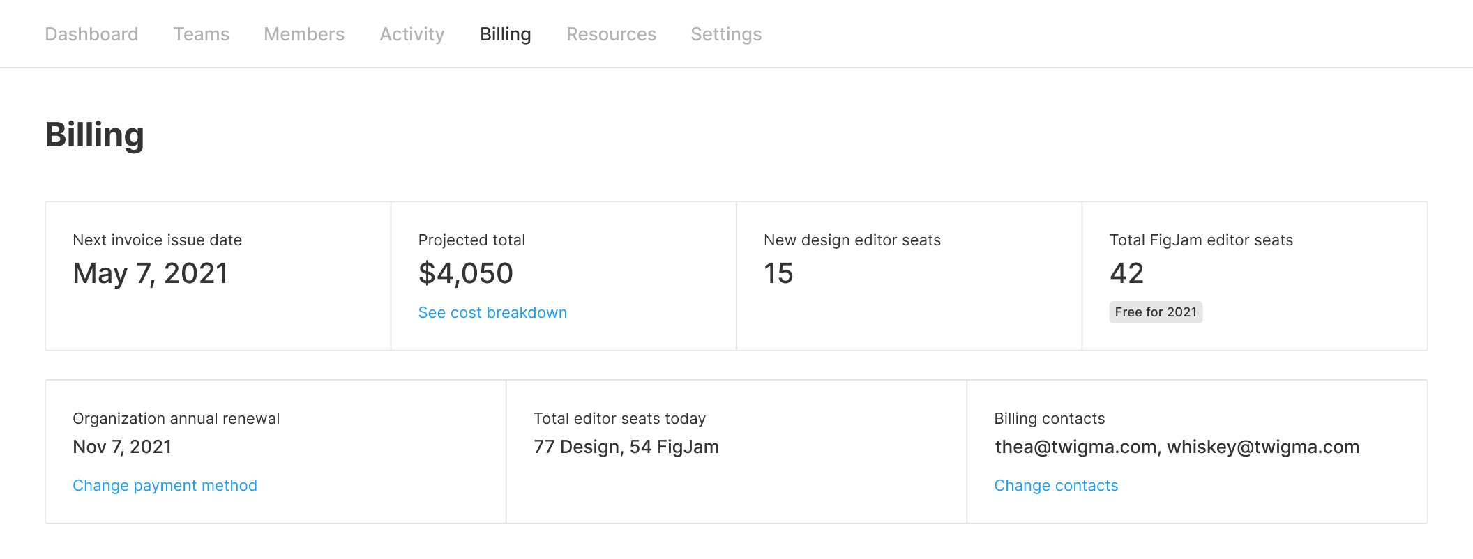 Billing tab in Figma for a company on the Organization plan