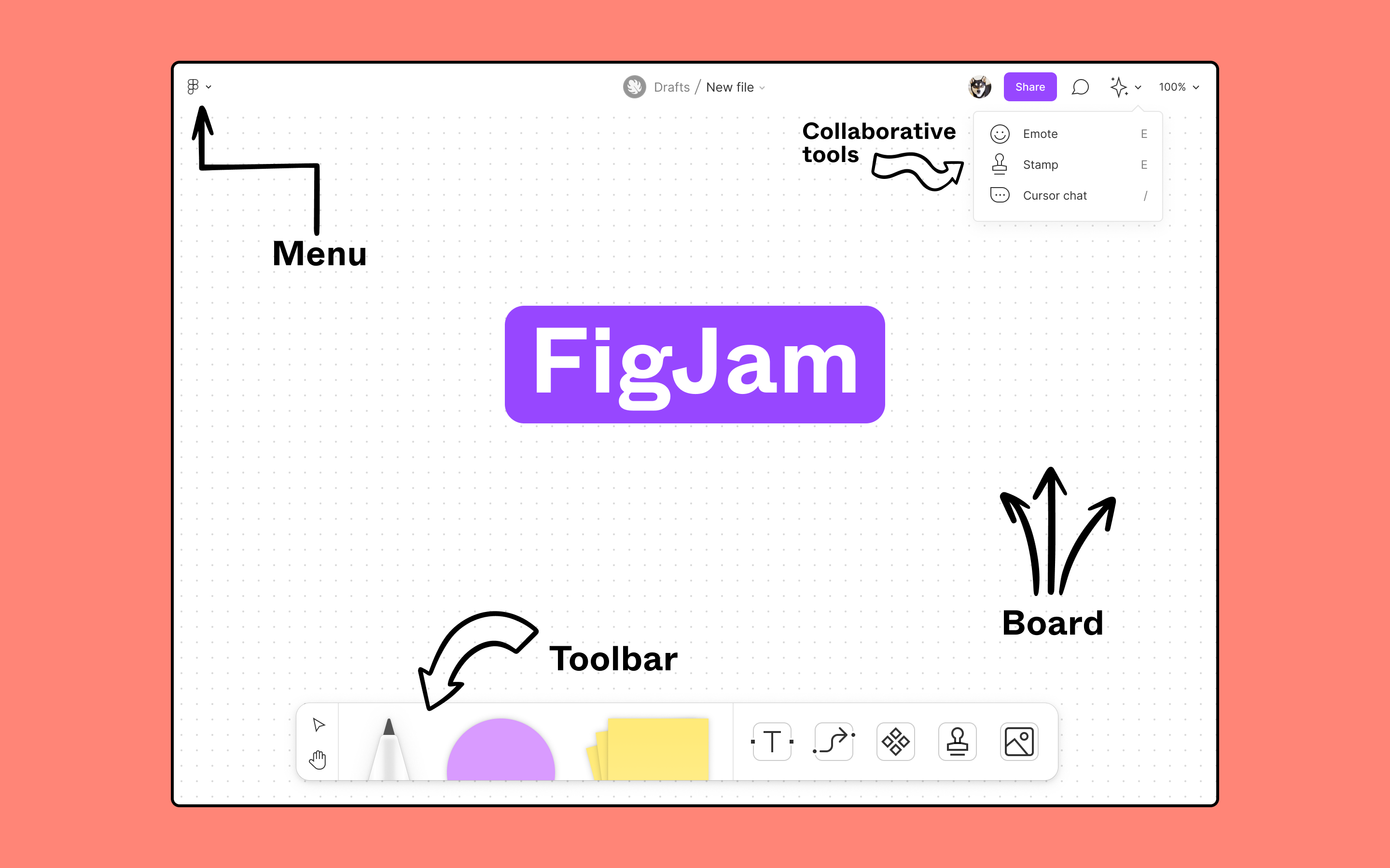 Annotated FigJam file