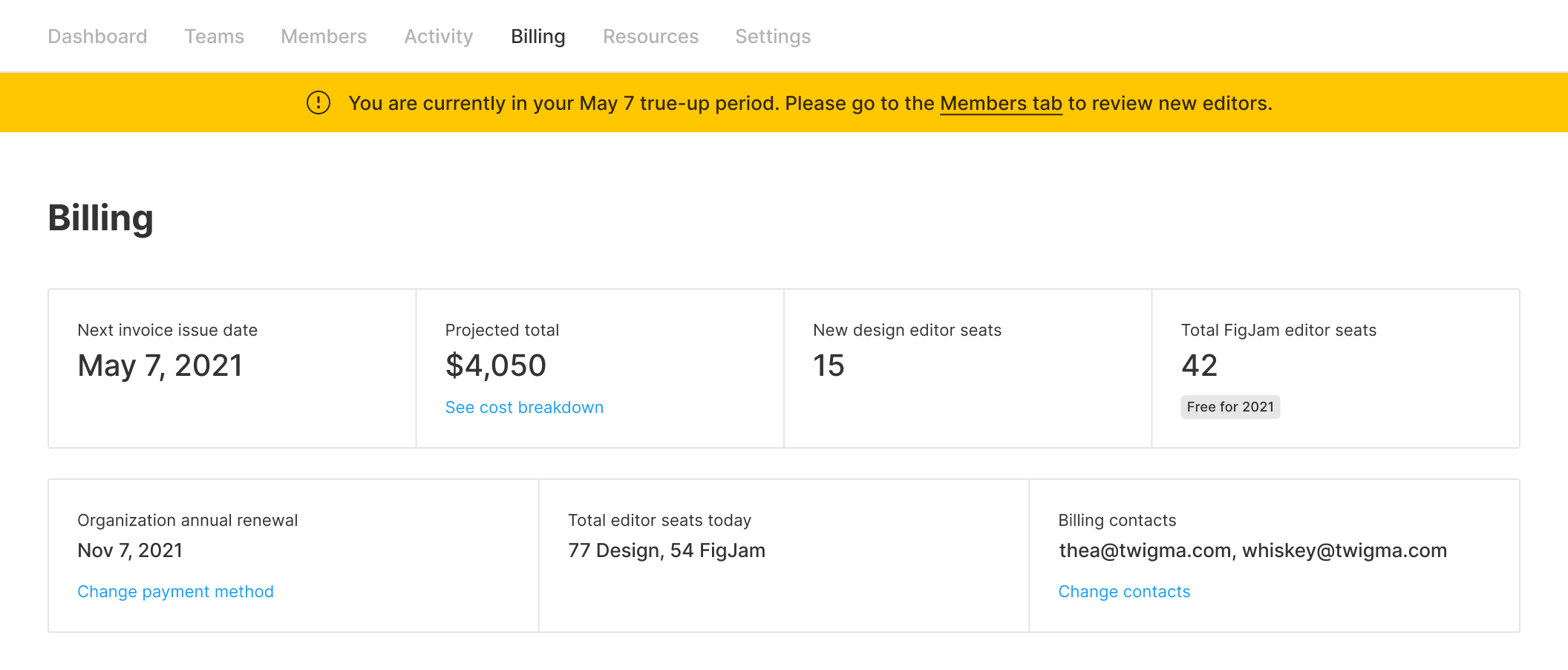 Billing tab in Figma for a company on the Organization plan during aa quarterly true-up