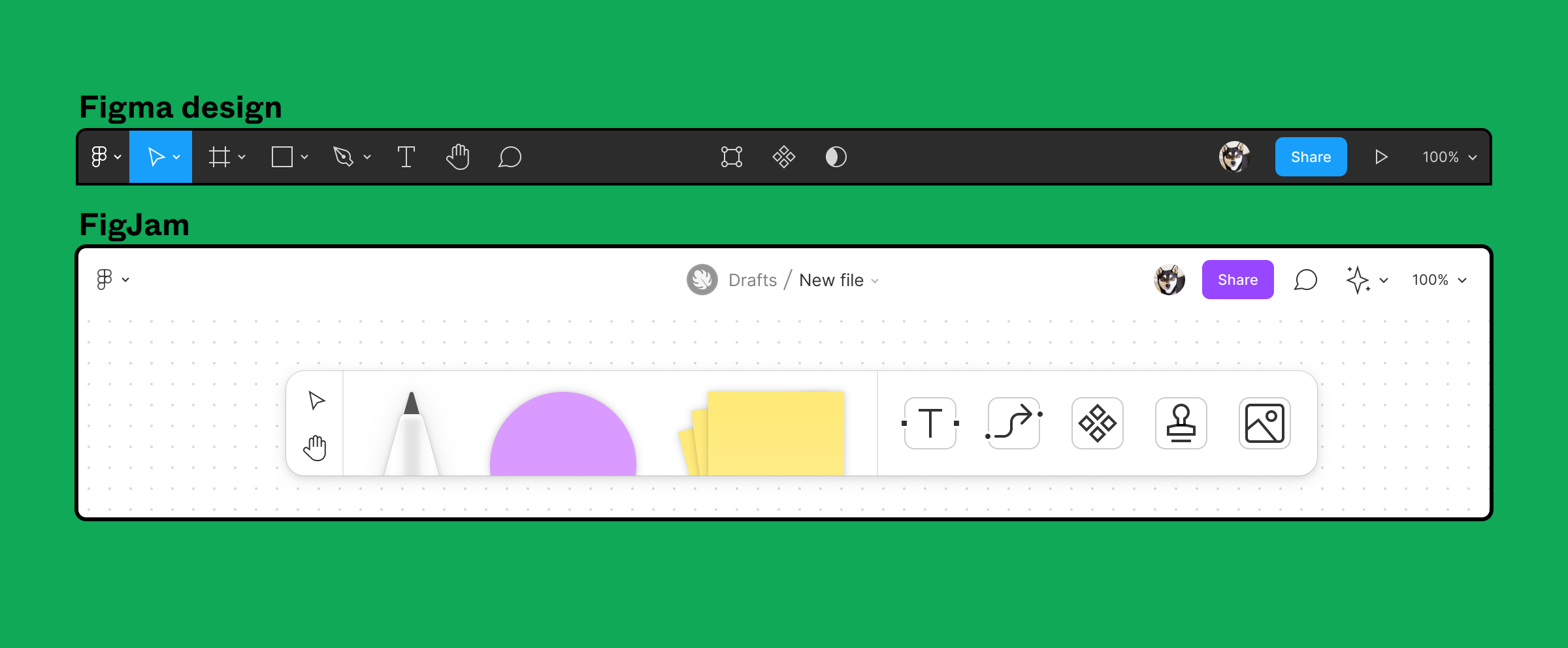 Toolbars in Figma design and FigJam which allow users to create and edit layers in the file