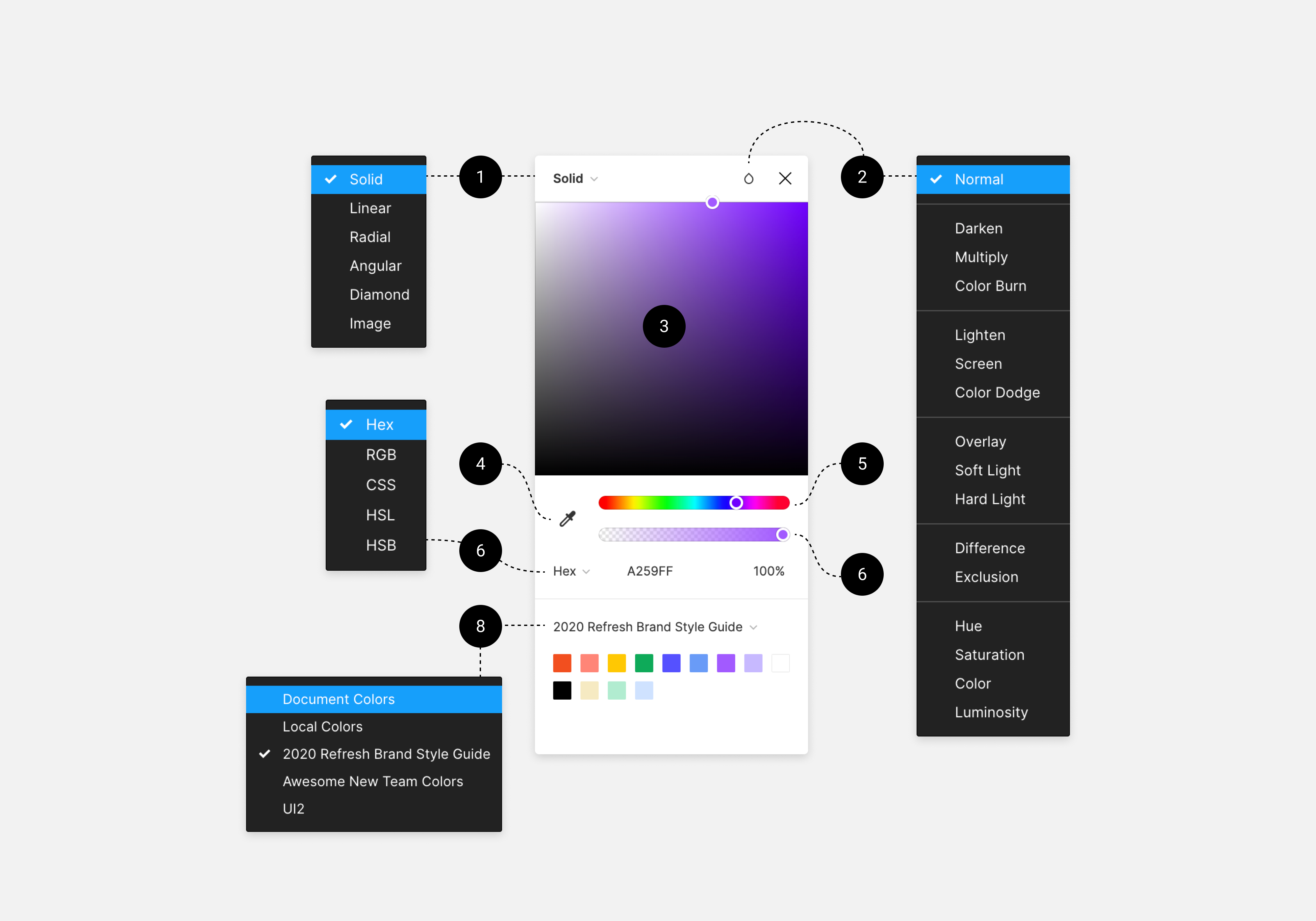 Annotated image showing each setting of the color picker