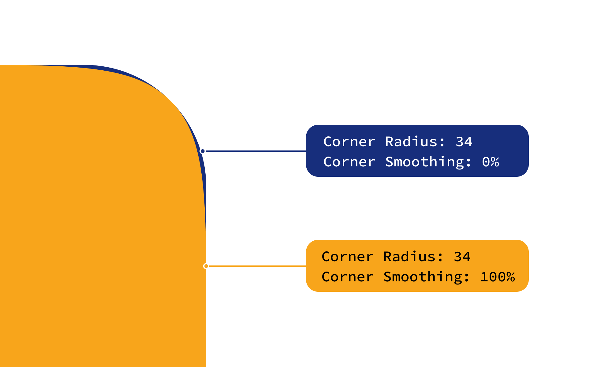 Overlay_showing_how_corner_smoothing_affects_corner_radius__2_.png