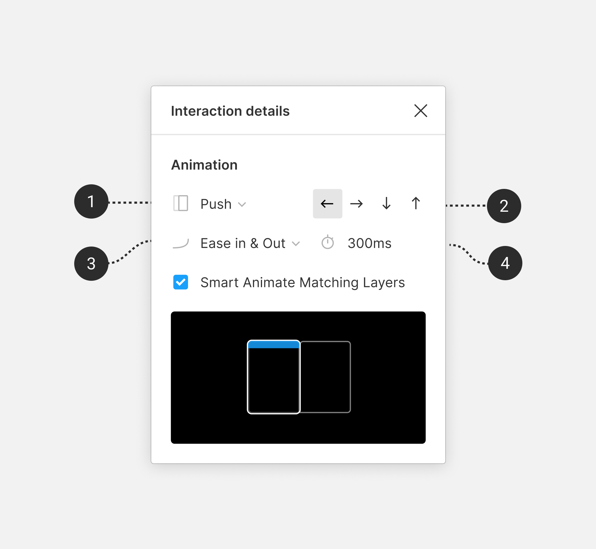 Annotated view of Interaction Details and Animations panel