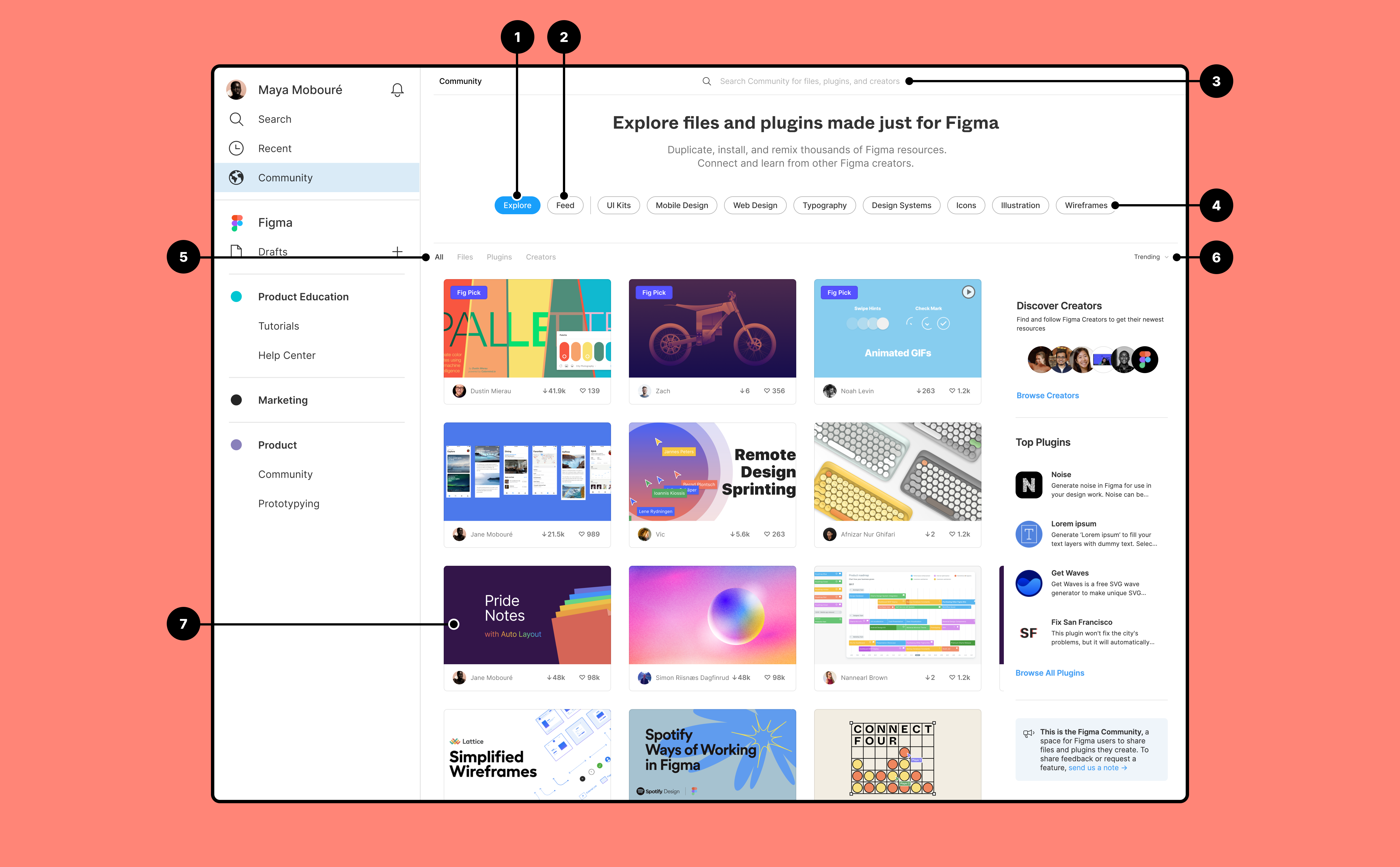 The explore page in the Figma Community