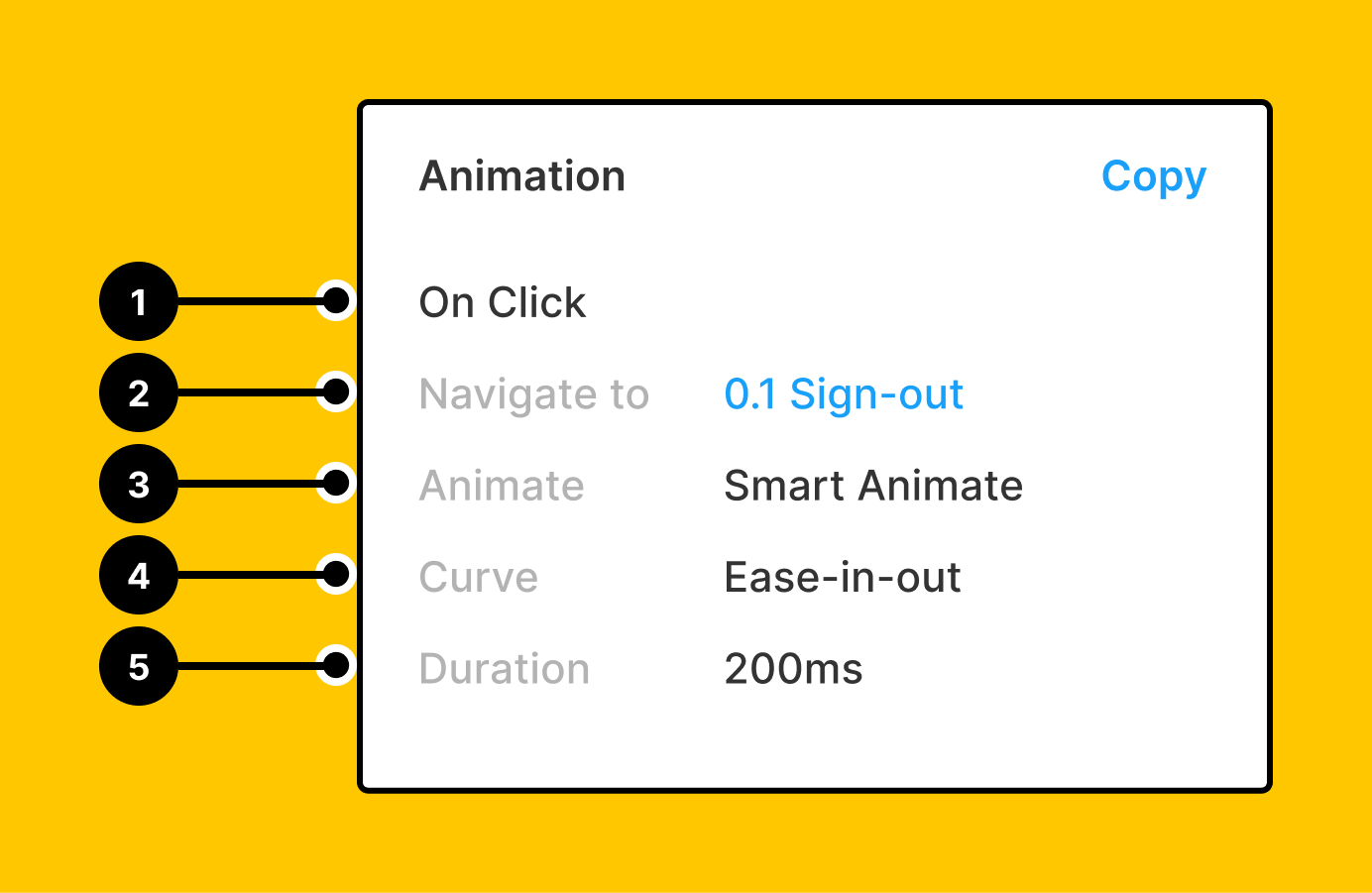 Animation_section_of_Inspect_panel__5_.png